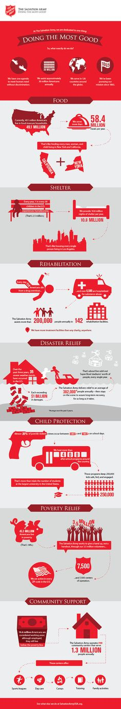 What does the Salvation Army do? Poverty relief, community support, shelter, rehabilitation, child protection and more. Look for volunteer opportunities near you.