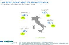 [Dati] L'audience Internet in Italia a inizio 2017: cresce ancora il mobile