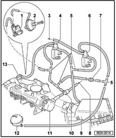 97 best bug lover images on pinterest cars vw bugs and antique cars Honeywell Actuator Wiring Diagrams vacuum layout vw jetta tdi golf 4 a4