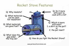 Rocket Stoves, Insulation, Being Used, Fire, Content, Cooking, Kitchen, Cuisine, Koken