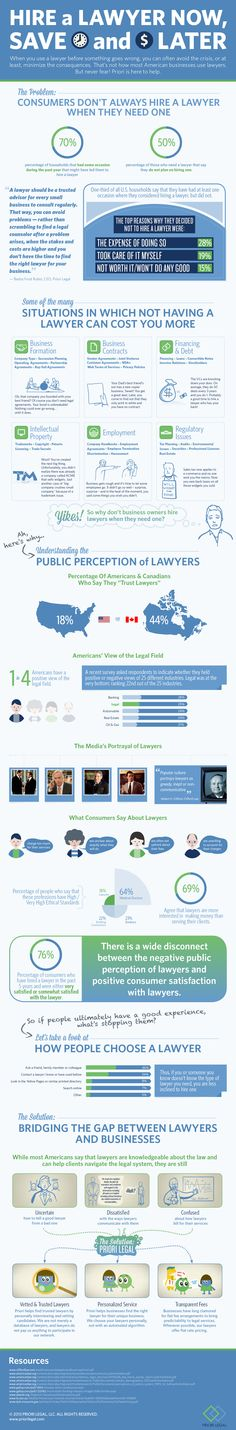 Why You Should Hire A Lawyer Before You Need One [INFOGRAPHIC] via StartUpCoLLective