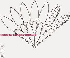 3 flores de tecido de crochê - com diagramas | Duas agulhas de crochet e