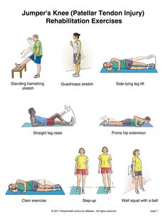 Jumper's Knee Rehab Exercises #2 You can do the first 4 exercises right away. When you have less pain in your knee, you can do the remaining exercises. www.physio-therapy.cz