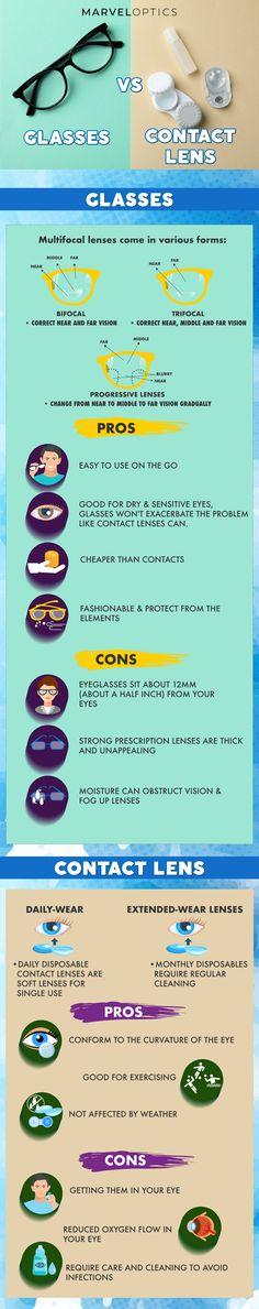 Data Visualization, Lens, Glasses, Health Infographics, Eyewear, Eyeglasses, Klance, Eye Glasses, Lentils