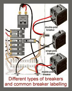 3 prong dryer outlet wiring diagram electrical wiring pinterest rh pinterest com dryer outlet wiring 3 wire dryer outlet wiring 4 prong