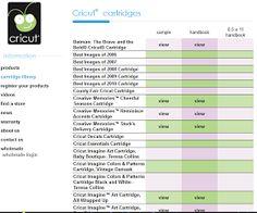 Fantabulous Cricut Challenge Blog: Quick Tip Tuesday: Cricut Handbooks