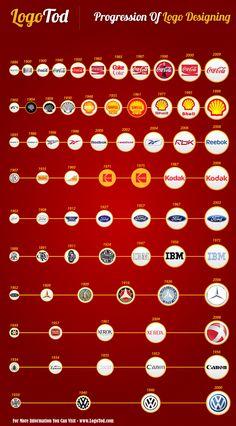 Ejemplos de evolución de logos #infografia #infographic #design #marketing