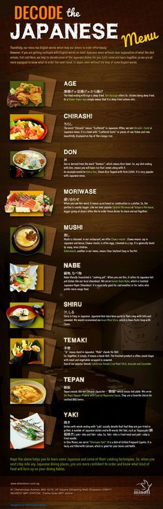 Travel infographic - Decode the Japanese Menu! - - - Travel infographic – Decode the Japanese Menu! Japanese Menu, Turning Japanese, Japanese Travel, Japanese Chef, Japanese Kitchen, Japanese Dishes, Go To Japan, Visit Japan, Japan Trip