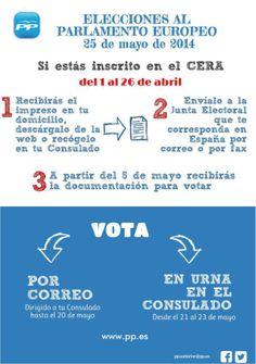 Voto CERA - Elecciones Europeas 2014