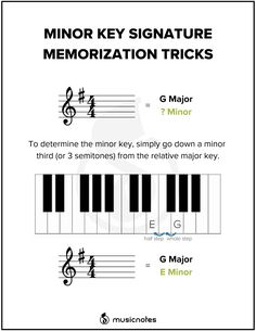 Whether you're just beginning to learn music theory or whether you've known it for years, it's always helpful to have a few handy guides laying around. Our music theory guides range from key signatures to Music Theory Piano, Music Theory Lessons, Piano Songs, Piano Lessons, Piano Music, Sheet Music, Piano Chord, Piano Jazz, Vocal Lessons