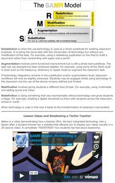 SAMR Model Explained: http://www.sartell.k12.mn.us/samr-model-explained
