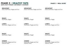 Metabolic diet 68117013086644332 - Meal planning worksheet -phase 3 Source by scrappinmichele Fast Metabolism Recipes, Fast Metabolism Diet, Metabolic Diet, Diet Tips, Diet Recipes, Instant Pot, Low Fat Diet Plan, Diet Schedule, Diet Planner