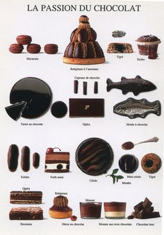 La passion du chocolat | Remue-méninges FLE | Scoop.it