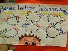 Tales of a 4th Grade Dual Language Diva. Good readers ask questions