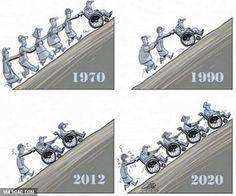El actual sistema de pensiones, el problema para las finanzas del gobierno y la carga que representa para las generaciones futuras.
