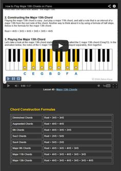 Free Piano Lesson 49 - Major 13th Chords.  Learn how to construct and play this chord, the formula for Maj 13th Chords is: Root + 4HS + 3HS + 4HS + 3HS + 3HS + 4HS.  Access a full ksit of all the Maj 13th Chords at http://www.zebrakeys.com/lessons/advanced/chords/?id=49