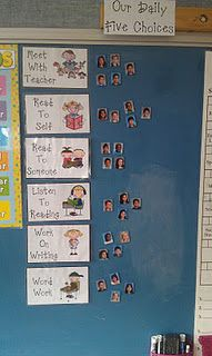 Daily Five look @ Check-In Sheet& Teacher's posters setting criteria