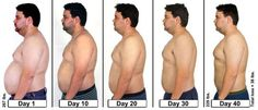 Tired of feeling fat and out of control with eating? Learn how to lose weight with the hcg diet and take back control over your weight! Learn how here Belly Fat Men, Belly Fat Loss, Lose Belly Fat, Best Weight Loss, Lose Weight, Swollen Belly, Weight Loss Success Stories, Hcg Diet, Diet Challenge