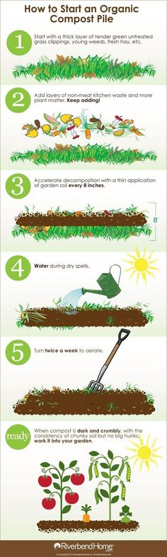 To get you started on composting, check out the 5 simple steps on how to make your very own organic compost pile at http://homeandgardenamerica.com/start-an-organic-compost-pile