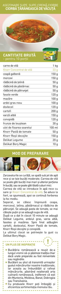 Asezonare supe, supe-crema, ciorbe (V) - RETETE Supe, Food, Green, Essen, Meals, Yemek, Eten