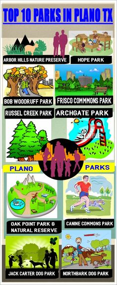 Top 10 Parks In Plano Texas Frisco Dallas