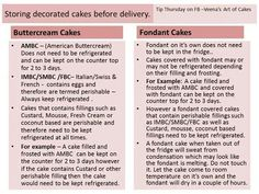 Storing decorated cakes