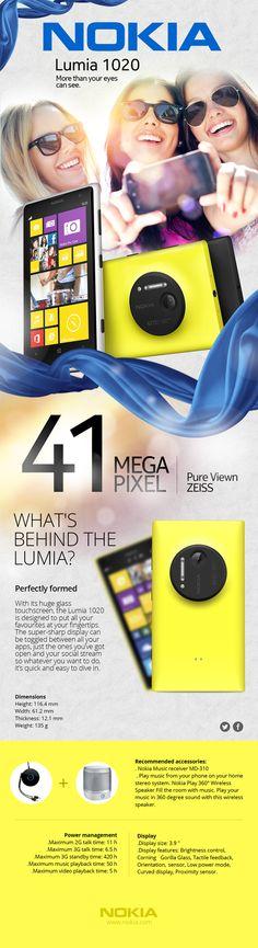 Novo Nokia Lumia 1020 by Maicon Ramos, via Behance
