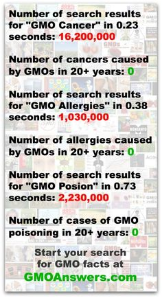 GMO search results are scary. Get facts for your GMO questions at GMOAnswers.com