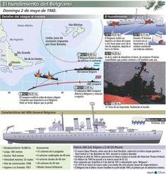 Anuncios Rio Grande, Falklands War, Military, Tanks, Ships, Navy, War, Great Britain, Cruise