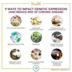 Elizabeth King, Skin Brushing, Gene Expression, Very Scary, Crohns, Make An Effort, Autoimmune Disease, Genetics, Beauty Care