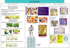 Art Plastique, Gallery Wall, Bullet Journal, Document, Voici, Frame, Crafts, Teaching Resources, Visual Arts