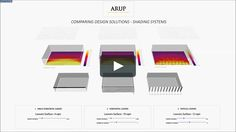 Tailor made parametric tools and performance based design for architectural competitions and preliminary design. #ArupItalia