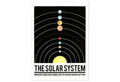 One Kings Lane - Prints to Inspire - Solar System
