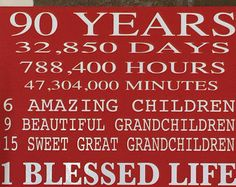 80 Year Old Birthday By CreativeSignsByTal On Etsy 90th Gifts For Grandma