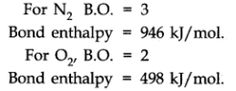 chemical-bonding-and-molecular-structure-cbse-notes-for-class-11-chemistry-17