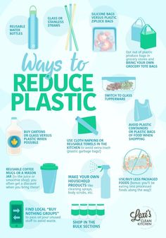 Ways to Reduce Plastic #reducewaste #plasticfree #cleanliving