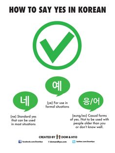 Korean Language Infographics – Page 3 – Learn Basic Korean Vocabulary & Phrases with Dom & Hyo