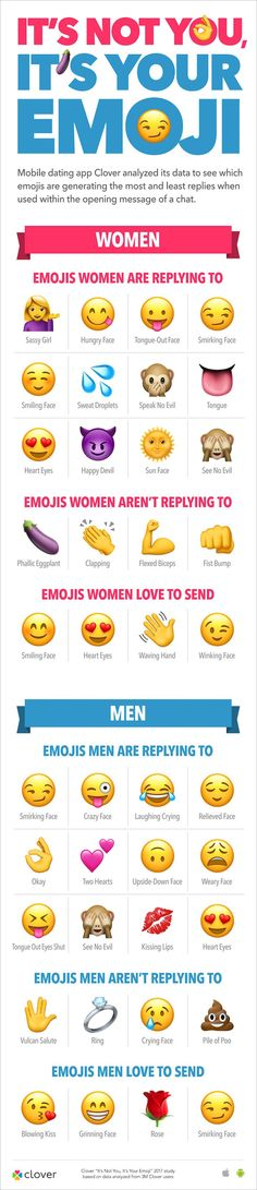 here s what every emoticon really means ti graphics pinterest