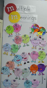 Cute synonym bulletin board idea.