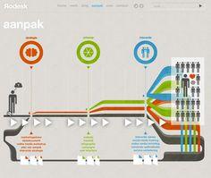 maps infographics - Buscar con Google