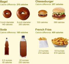 Dont have to deny yourself all of your favorite foods, just watch those portion size when you get a craving... it makes a huge difference!