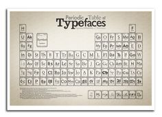 Google Image Result for http://fcw.needham.k12.ma.us/~robyn_briggs/FOV1-001082A7/S036F4099.0/periodic_table_of_typefaces_large%2520copy.jpg