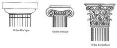 Architecture des temples grecs: ordres dorique, ionique et Corinthien