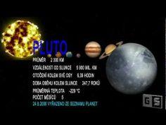 sluneční soustava - YouTube