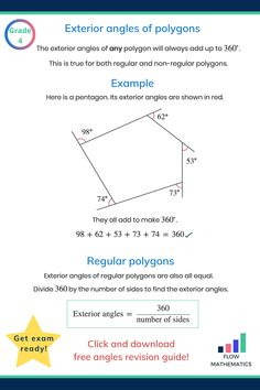 Exterior angles of polygons summary. Add to your board to help revise it. Gcse Maths Revision, Maths Exam, Math Test, Math Worksheets, Math Resources, Gcse Foundation Maths, Math Formula Chart, Exterior Angles, Math Quotes
