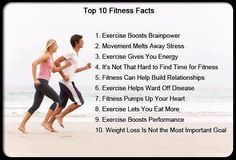 #Fitness Facts...!!!