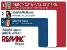 Ranking RE/MAX Polska grudzień 2013