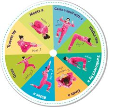 Kids Yoga Wheel - Teach Kids Yoga, Yoga Posture Wheel, Brain Break Ideas.