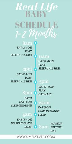 real life baby schedule one month to two months one month old two month old parenting mom life sleep schedule baby schedule baby routine baby sleep Baby Sleep Routine, Baby Sleep Schedule, Baby Routines, Sleeping Schedule For Baby, Schedule For Newborn, Infant Feeding Schedule, Baby Wise Schedule, Nursing Schedule, Sleep