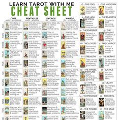 2 pages x 11 inches This full-color PDF printable tarot cheat sheet will help you remember the keywords for each of the 78 tarot cards (including reversed meanings). Every tarot card is included, and is shown visually as well as with keywords. Tarot Significado, Meaning Of Gypsy, Tarot Cards For Beginners, Spells For Beginners, Tarot Card Spreads, 3 Card Tarot Spread, Love Tarot Spread, Tarot Astrology, Tarot Spreads